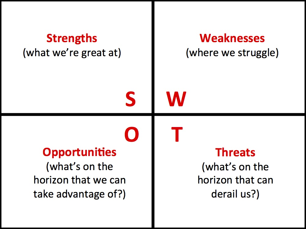 bed breakfast swot Bus100psbenitez search this site bed swot analysis website analysis bed bath and beyond inc can improve their budget by increasing their consumer base as.